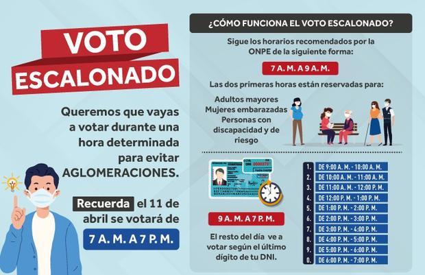 Voto Escalonado (Foto: ONPE)
