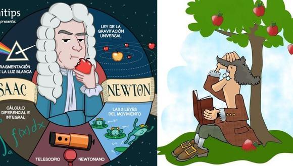 Recuerda la historia de Isaac Newton y la manzana.