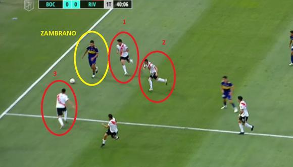 Carlos Zambrano salió bien de la presión de River Plate en superclásico de Argentina
