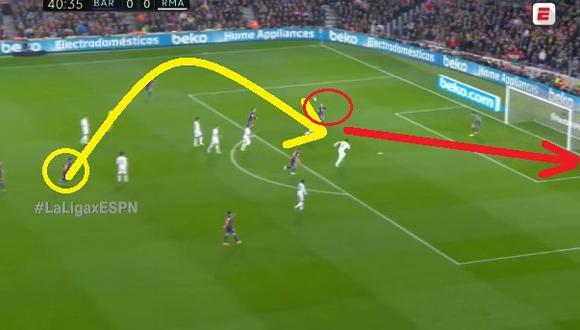 Barcelona vs Real Madrid: Lionel Messi y su preciosa asistencia de gol que Jordi Alba desaprovechó así Video