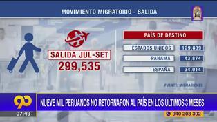 Más de nueve mil peruanos no han retornado al país en los últimos 3 meses