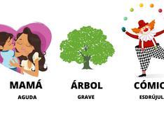 Gramática: Palabras agudas, graves o esdrújulas