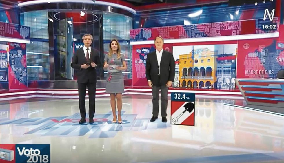 Federico Salazar cubrió las Elecciones 2018 para América Televisión.