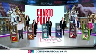 Resultados Ipsos al 69.1%: Así van los candidatos tras primer conteo rápido de las Elecciones 2021 | VIDEO