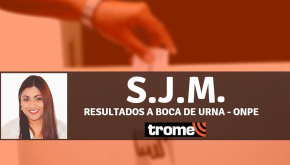 SJM: María Nina sería la única mujer en lograr una alcaldía en Lima