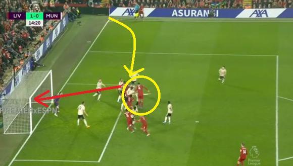 Liverpool vs Manchester United: Gol de Van Dijk (Video: ESPN) (Trome)