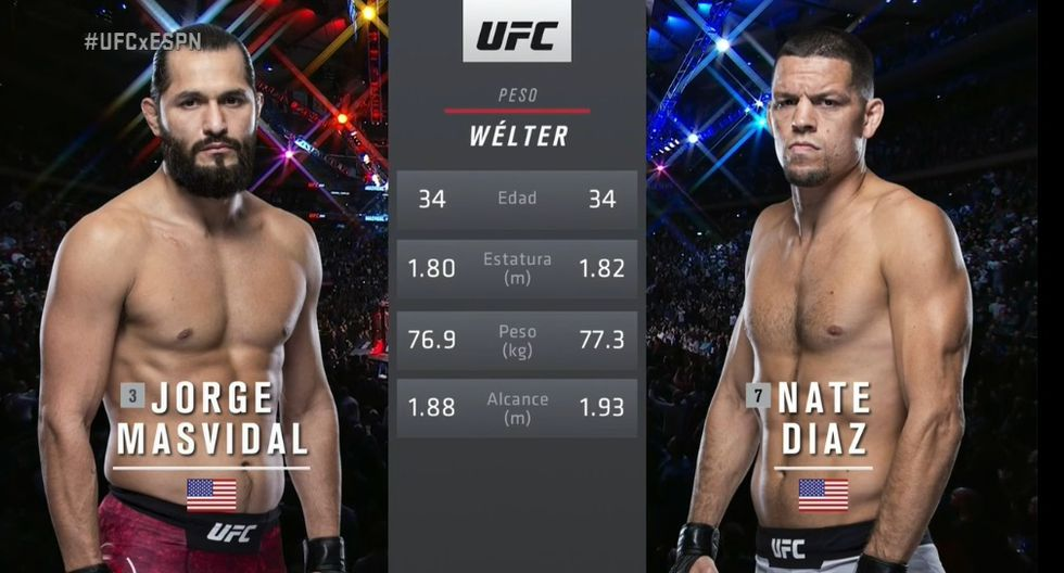Jorge Masvidal vs. Nate Díaz. (UFC)