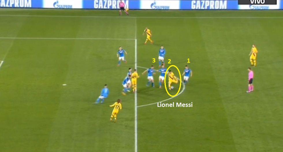 Marca a Lionel Messi en Barcelona vs Napoli por Champions League