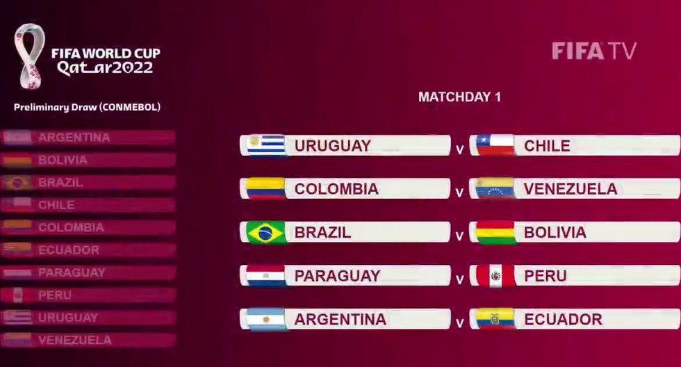 Deportes: Eliminatorias Qatar 2022: Así quedó el Fixture de cara al próximo  mund | NOTICIAS TROME PERÚ