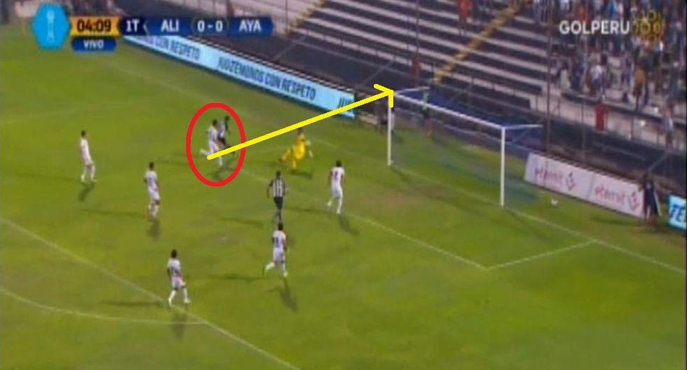 Alianza Lima: Kevin Quevedo estaba solo pero la estrelló en el poste del arco de Ayacucho FC | FOTOS