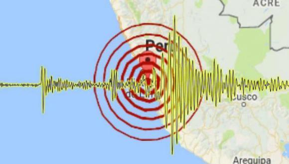 Temblor en Lima: Sismo de 4 grados en Ancón alarmó a la población esta noche. (Foto: Referencial)