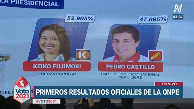Primera entrega de resultados oficiales de la ONPE: Elecciones 2021.