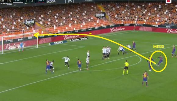 Lionel Messi anotó golazo de tiro libre a Valencia por LaLiga Santander.