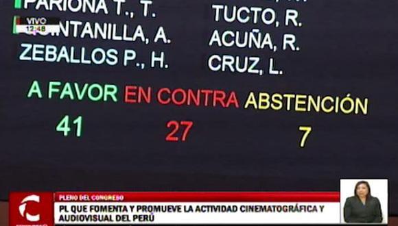 Congreso aprobó la ley que promueve la actividad cinematográfica en el Perú en primera votación. (Foto: Captura de pantalla)