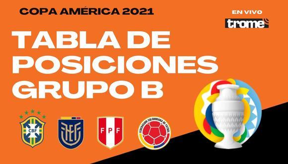 Tabla de posiciones Grupo B Copa América 2021