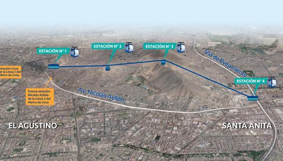 Municipalidad de Lima actualiza estudio de preinversión del segundo teleférico El Agustino- Santa Anita (Foto: Municipalidad de Lima)